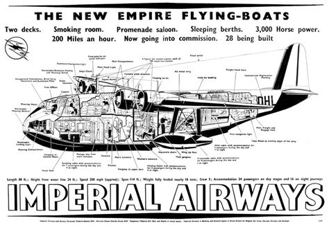 flying boat sydney to london on the road again strolling down memory lane between