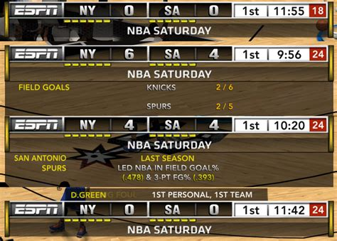 espn nba scoreboard nlsc forum scoreboard twc version 2a fox nba espn made