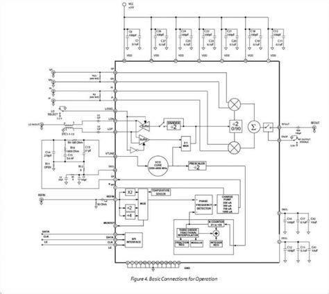 integrated circuit vco integrated circuit vco 28 images solutions dc2248a a ltc6951 demo 5 output integer n pll