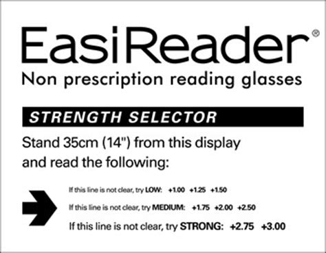 reading glass strength diagram pictures to pin on