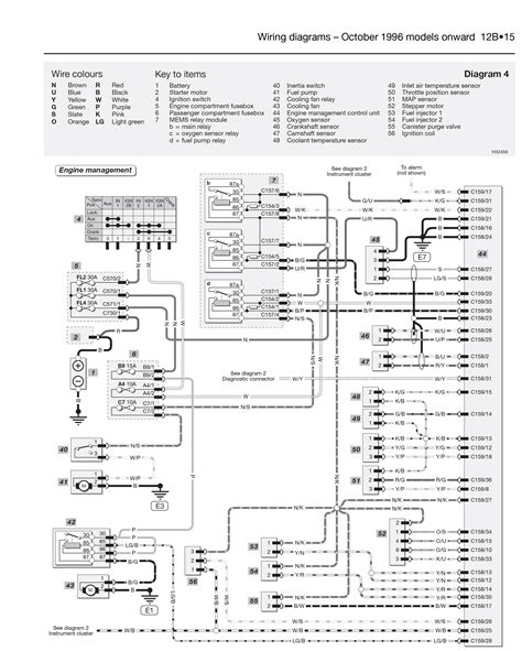 1993 mini cooper wiring diagram wiring diagram manual