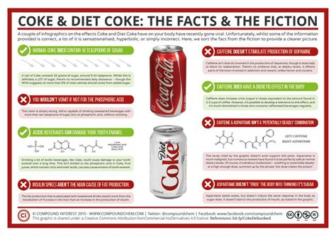 m 150 energy drink side effects coke diet coke the facts and the fiction food health
