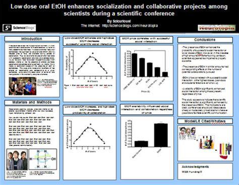 sports science dissertation topics science dissertation ideas