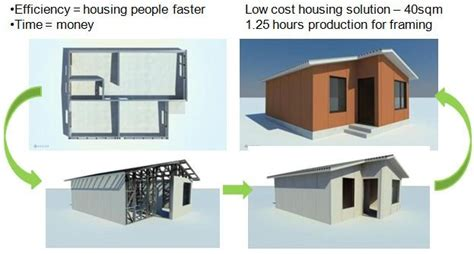 nra approves six new designs of low cost housing south africa low cost modern prefab house buy modern