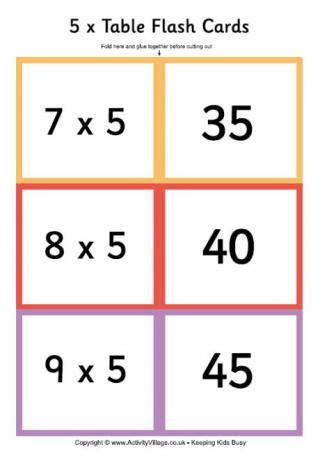 printable multiplication flash cards double sided times tables flash cards