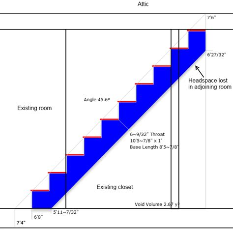 Stair Design Calculator by Attic How Can I Build A Custom Stair Case In A Small