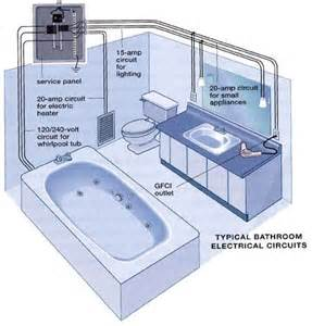 Ontario Electrical Code Bathroom Fan 25 Best Ideas About Basic Electrical Wiring On