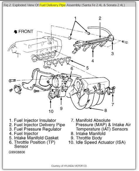 hyundai fuel pressure diagram wiring diagram with
