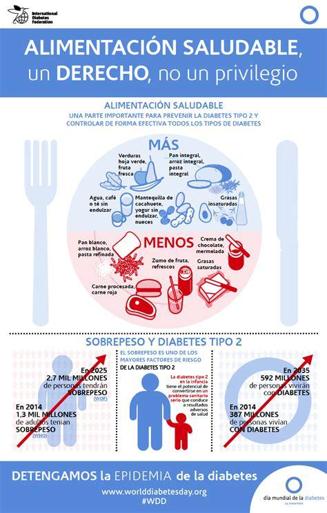 infografia alimentacion saludable
