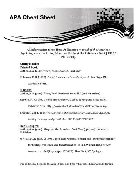 Apa Crib Sheet by Apache At Sheet