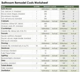 bathroom renovation costs cost redo: bathroom remodel cost calculator bathroom remodel calculator