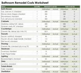 Kitchen Remodel Cost Calculator » Home Design 2017