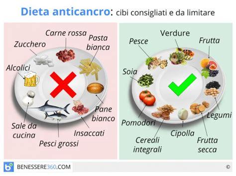 alimentazione contro il tumore dieta anticancro alimenti da evitare e cibi contro i tumori