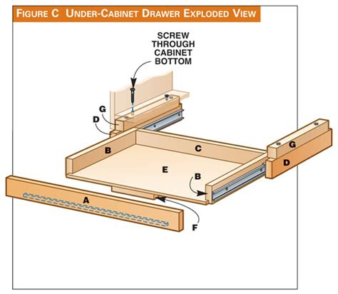 how to install kitchen cabinet drawer slides 3 kitchen storage projects popular woodworking magazine