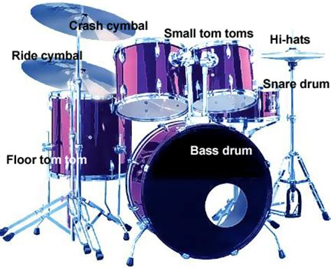 tomtom pattern drum the drum kit