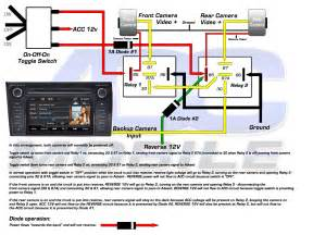 pioneer wiring diagram backup wiring guide wiring diagram database