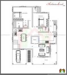 Duplex Floor Plans India 1000 Sq Ft House Plans 2 Bedroom East Facing