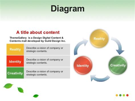 Company Vision Ppt Images Vision Ppt Template