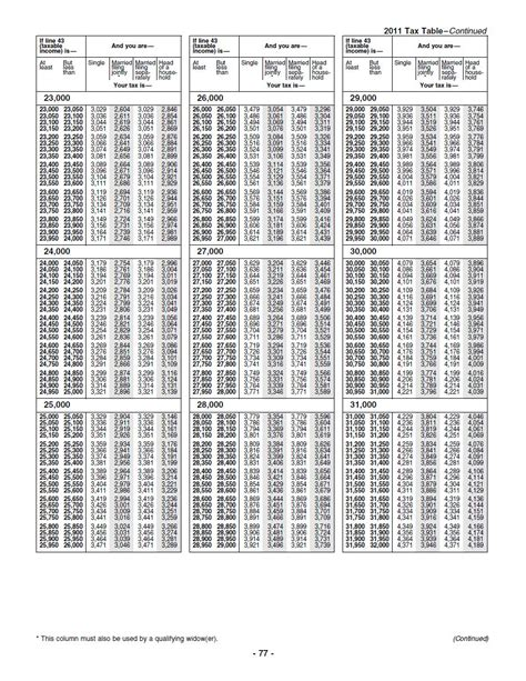 irs 2012 income tax table 1040a tax table images frompo 1
