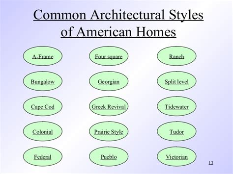 different architectural styles meljun cortes architectural design software eng
