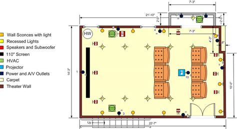 home layout design rules google image result for http www hometheatershack com