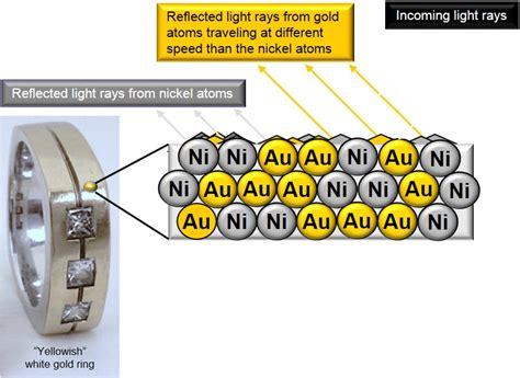 artisan plating 187 why your white gold ring turns yellow