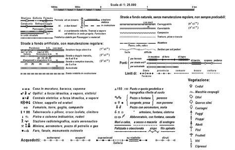 il triangolo no testo cos 232