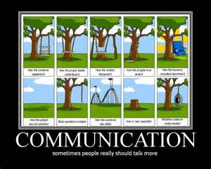 Of At Communication 4 Strategies For Effective Workplace Communication