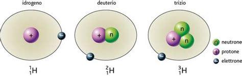 tavola periodica completa stabile il numero di massa e gli isotopi chimica concetti e modelli
