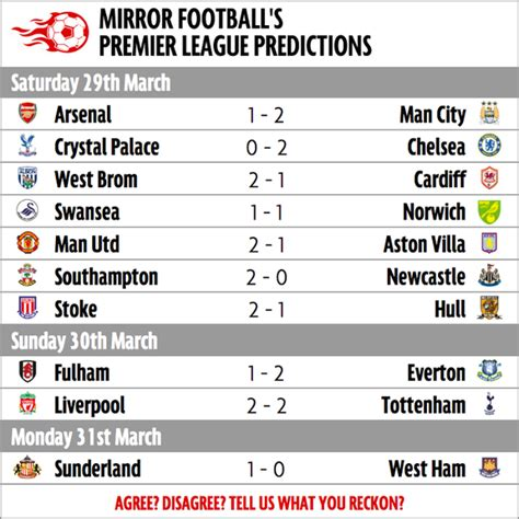 epl predictions this week premier league predictions week 32 manchester city to