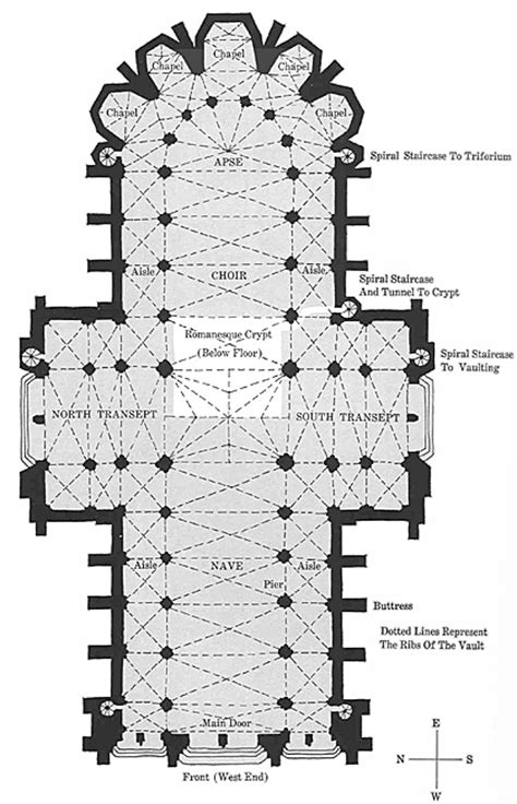 gothic architecture floor plan cathedral floor plan glossary ariel view the pillars