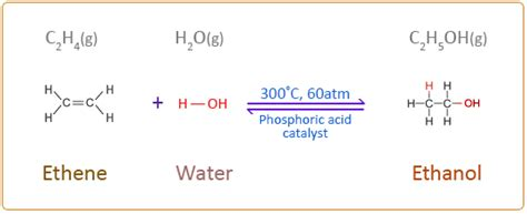 hydration of cyclohexene lab 100 a reversible reaction of hydrated boardworks