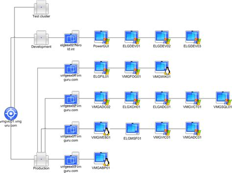 visio vmware vmware powerpack with visio integration dmitry s