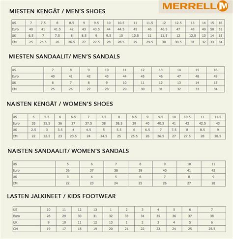 merrell shoe size chart merrell shoe size chart shoes for yourstyles