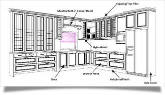 kitchen cabinet diagram pdf kitchen cabinet diagrams plans free