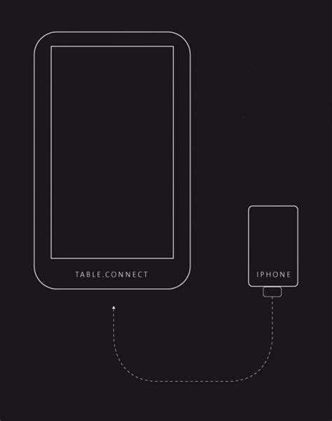 iphone table layout amazing table connect for your iphone home building