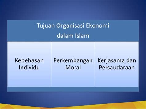 Islam Dan Pembangunan Ekonomi Umer Chapra sejarah pemikiran ekonomi syariah