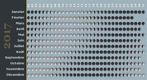 Calendrier Lunaire Cheveux Septembre 2017 Les Phases De La Lune