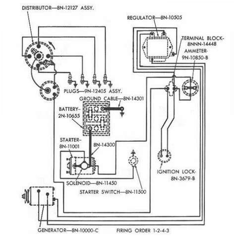 12 volt hydraulic wiring diagram fuse box and