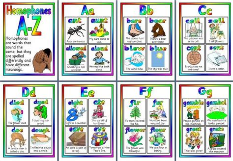 printable homophone poster literacy teaching resources printable a z of homophones