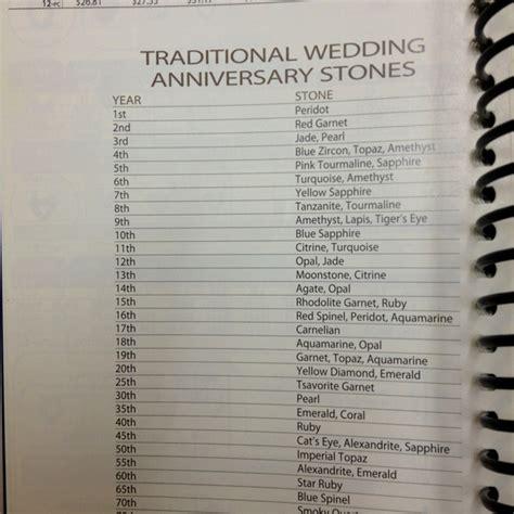 Traditional Wedding Anniversary Gifts Gemstones by Pin By Brenda Wilkerson On Gemstones