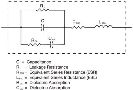 equivalent series resistance capacitor model what are some links on explanations for high frequency equivalent circuit of capacitor quora