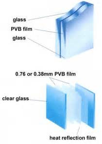 Benefits Of Laminate Flooring safety glass design and applications