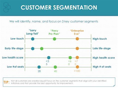 customer engagement plan template customer success plan template