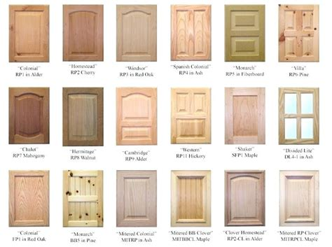 different types of cabinets kitchen cabinet door types talentneeds com