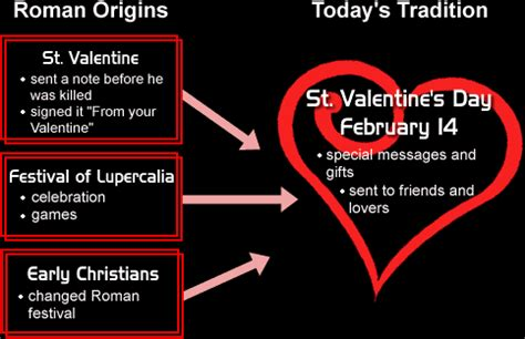 valentines meaning a declaration to the spiritual soldier the true origins