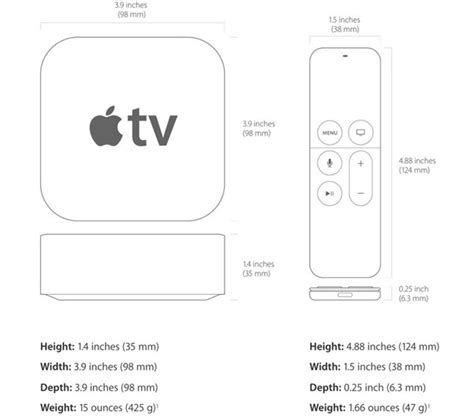 apple tv setup diagram apple get free image about wiring is it time to upgrade to an apple tv tecknos tv