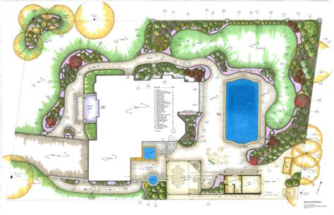layout of jersey gardens garden design services gwynedd north wales