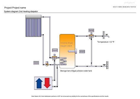Garage Heating Systems by Solar Dissipation Solar Space Heater