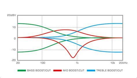 ibanez gio b wiring diagram ibanez v7 and v8 wiring